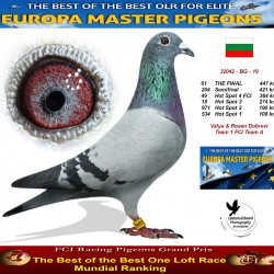 61th place - Valya & Rosen Dobrevi Team 1 FCI Team A