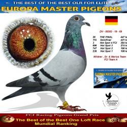 26th place - Mildner, Dr. & Marius Team 1 FCI Team A